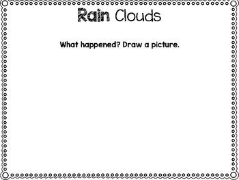 Weather STEAM