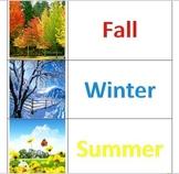 Weather, Season Chart