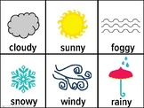 Weather Sign, Circle Time