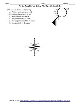 Weather Station Model Webquest Key by Becker's Teaching ...