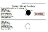 Weather Station Models