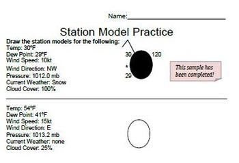 Weather Station Models