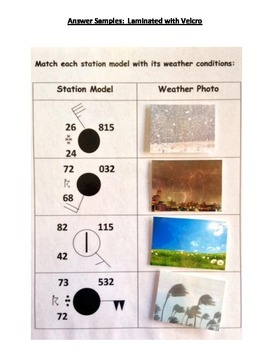 Weather Forecasting:  Station Models (Level 2 - Less Difficult)  ACCLAIMED!