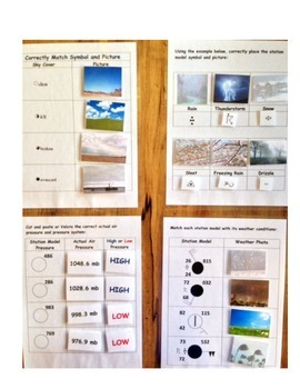 Weather: Station Models and Weather Forecasting With REAL CASE STUDIES!