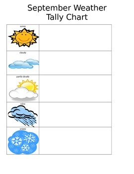 Weather Tally Charts