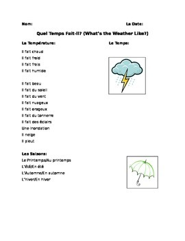Weather Terms