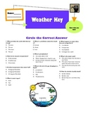 Weather Test and key