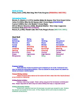 Weather Thematic Unit for 1st or 2nd grade