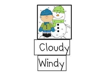 Weather Thinking Map