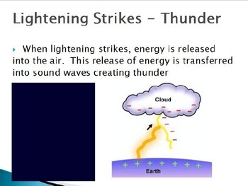 Weather - Thunderstorms