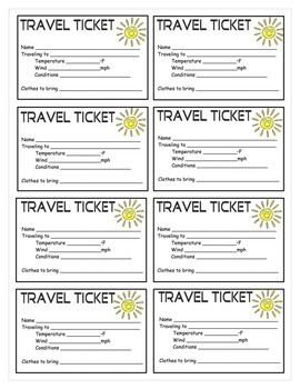 Weather-Tickets for Travel