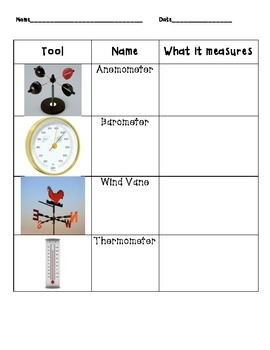 Weather Tool Review Sheet