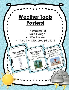 Weather Tools Posters