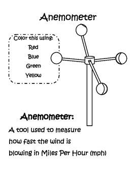 Weather Tools- Barometer, Rain Gauge, Anemometer