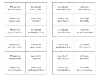 Weather Tools Foldable