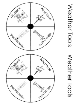 Weather Tools Interactive Journal Wheel (2 per page)