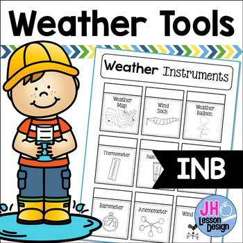 Weather Tools: Interactive Notebook Activity