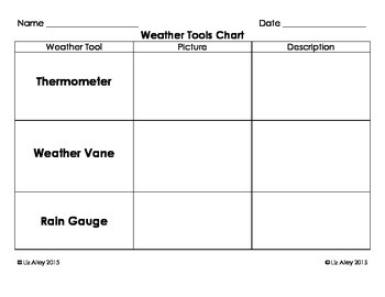 Weather Tools Interactive Notebook Bundle
