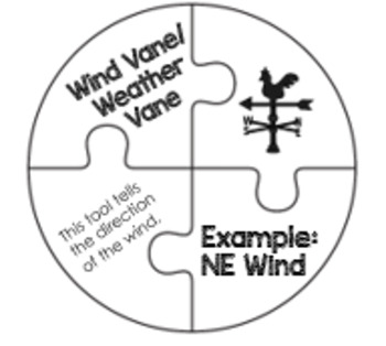 Weather Tools Puzzles