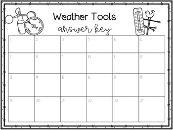 Weather Tools SCOOT