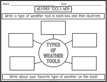 Weather Tools (weather vane, wind sock, anemometer,  thermometer, rain gauge)