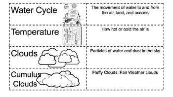Weather Tools and Clouds