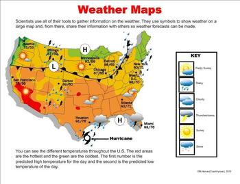 Weather Tools and Descriptions - A Third Grade SmartBoard Introduction