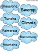 Weather Tools and Vocabulary Cloud Matching Activity SC.5.E.7.3, 7.4, 7.5