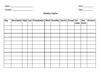 Weather Tracker