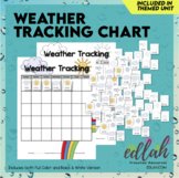 Weather Tracking Chart & Cards (1 month) - Distance Learning