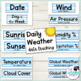 Weather Tracking Data Chart