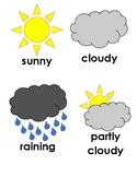 Weather Tracking Symbols