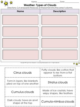 Weather: Types of Clouds Cut and Paste Activity - Cirrus Stratus Cumulus