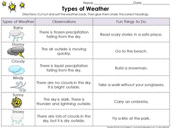 Weather: Types of Weather Cut and Paste Sort Activity - King Virtue's Classroom
