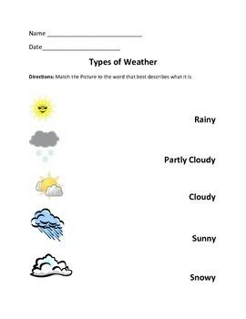 Weather Unit