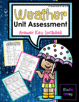Weather Unit Assessment