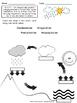 Weather Unit Assessments