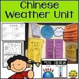 Weather Unit CHINESE