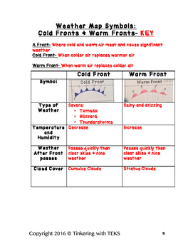 4th Grade Weather Lesson - Cold Fronts and Warm Fronts