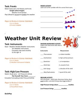 Weather Unit Daily Review Activities