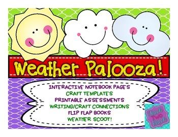 Weather Unit - interactive