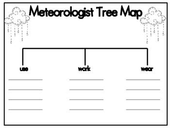 Weather Unit Nonfiction Writing
