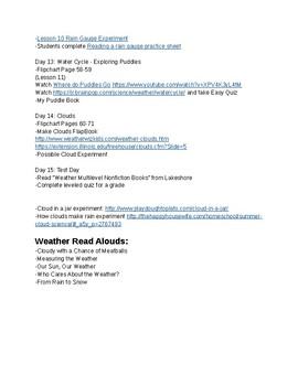 Weather Unit Plans