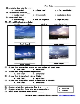 Weather Unit SOL 4.6. Climate. Fronts. Meteorology. Science. Tests. Quizzes