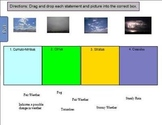 Weather Unit SmartBoard Review