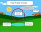 Weather Unit Smartboard Lesson