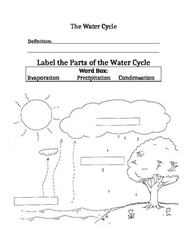 Weather Unit Student Packet