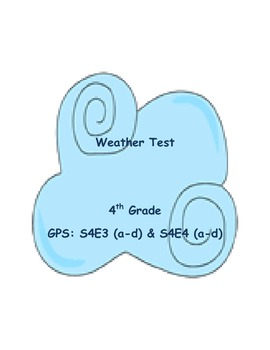 Weather Unit Test