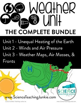Weather Unit - The Complete Bundle (includes all 3 Units)