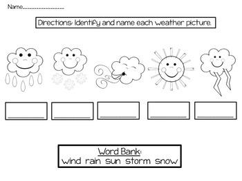 Weather Unit/ Unidad de clima